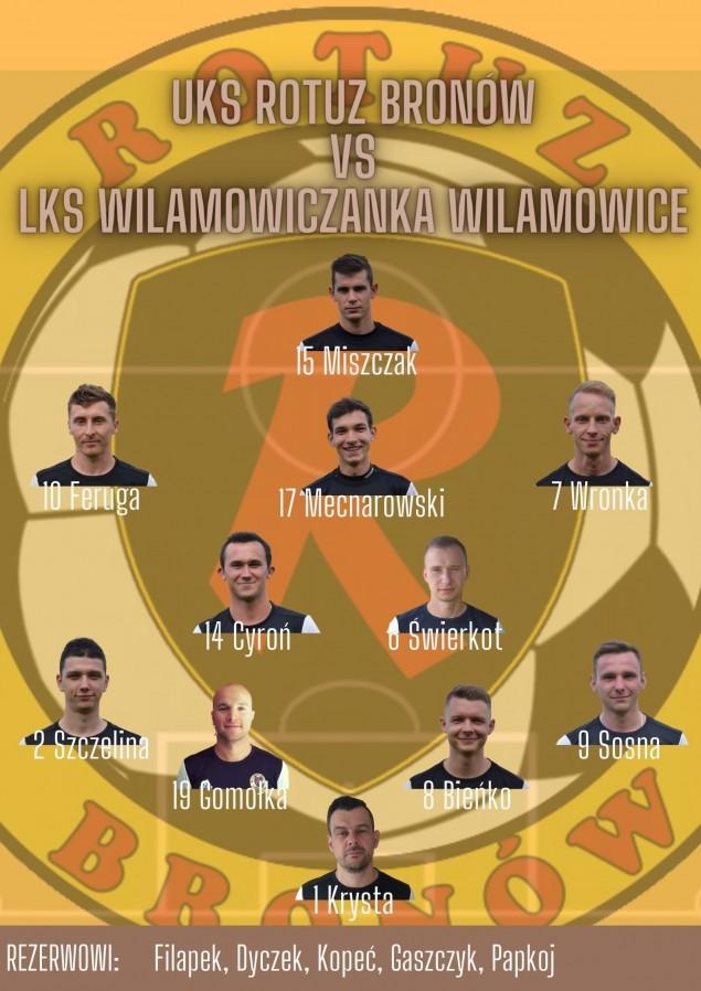 Uczniowski Klub Sportowy Rotuz Bronów