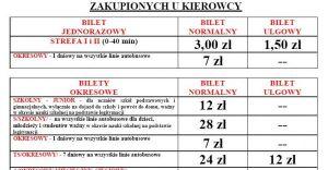 Nowe ceny biletów PKM Czechowice!