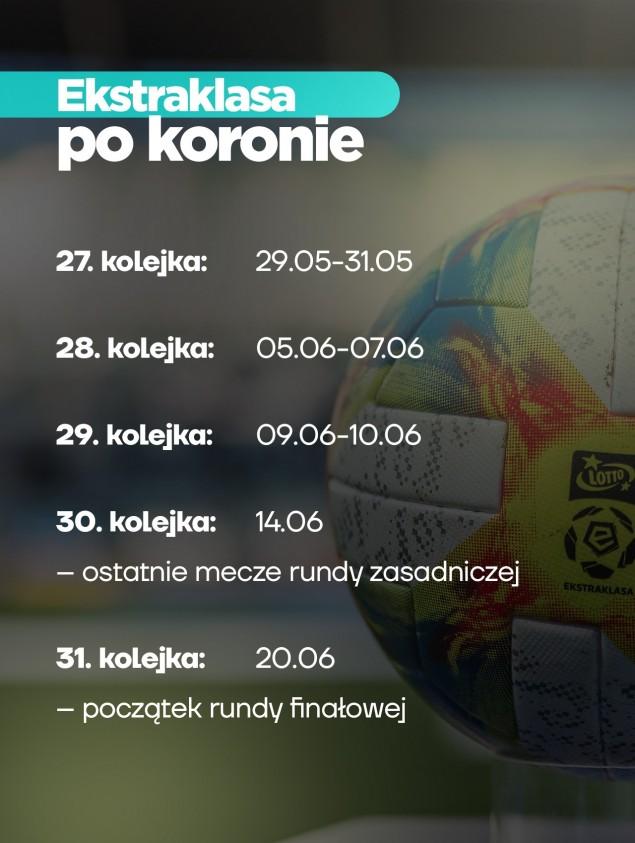 Ekstraklasa i Bundesliga w ofercie bukmachera STS - piłka nożna po koronie!