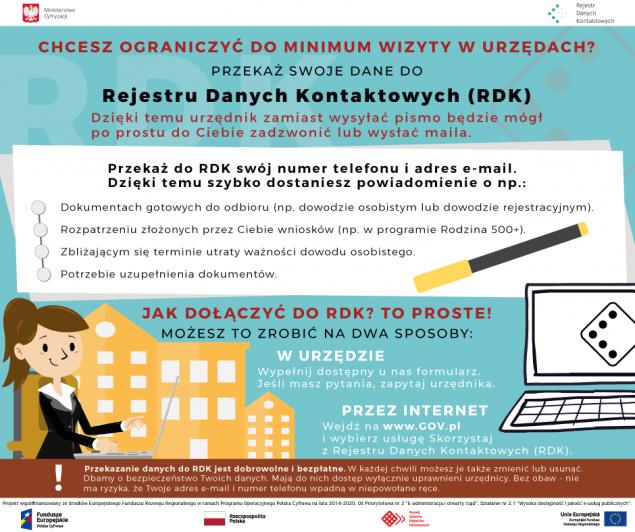 Co zrobić, aby zarejestrować się w RDK?