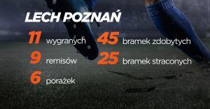 Koniec sezonu w IV lidze, ale wraca Ekstraklasa - zapowiedź kolejki!
